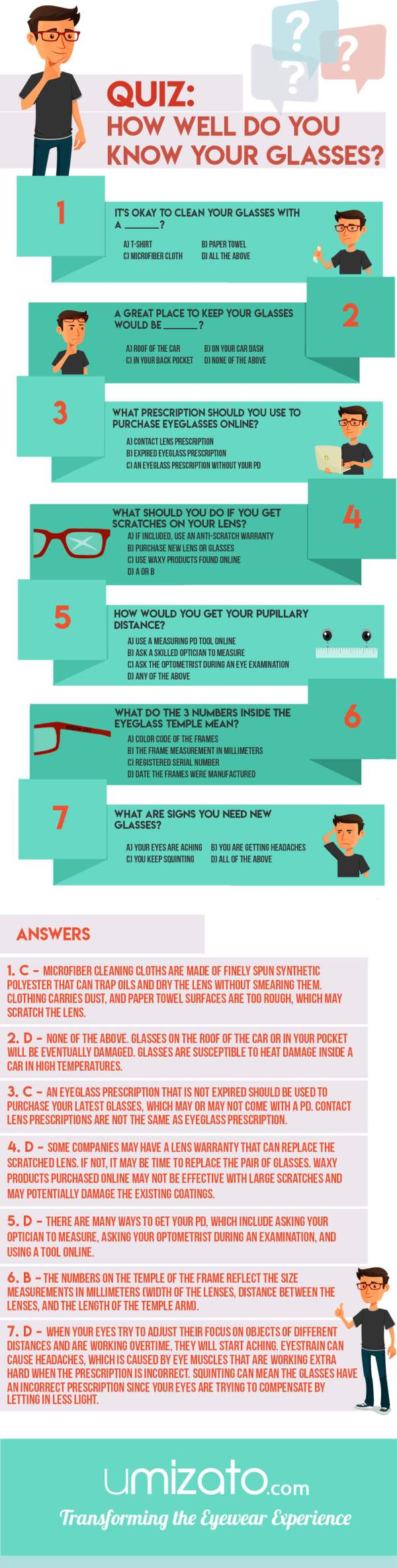 Infographic-How-Well-Do-You-Know-Your_Glasses