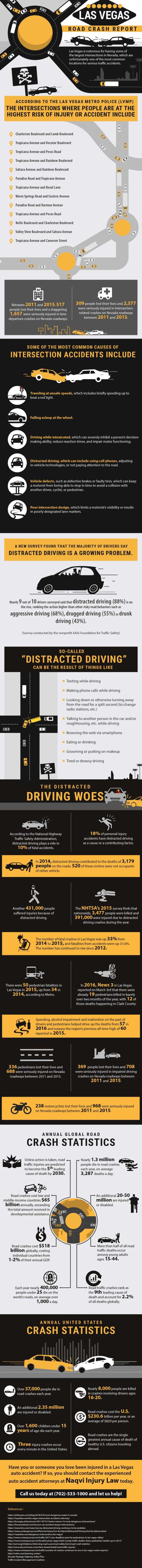Las-Vegas-Road-Crash-infographic