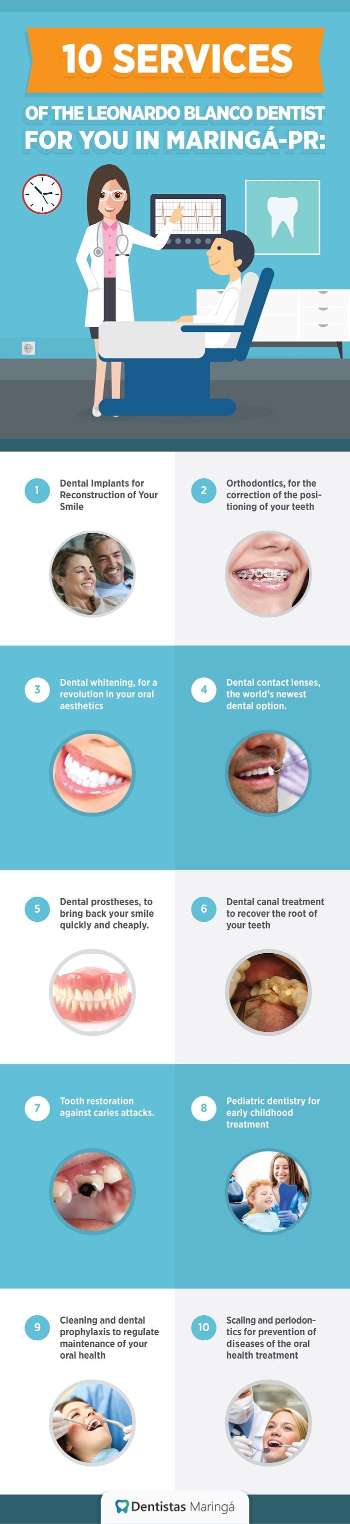10 Services of the Leonardo Blanco Dentist for you in Maringá-PR