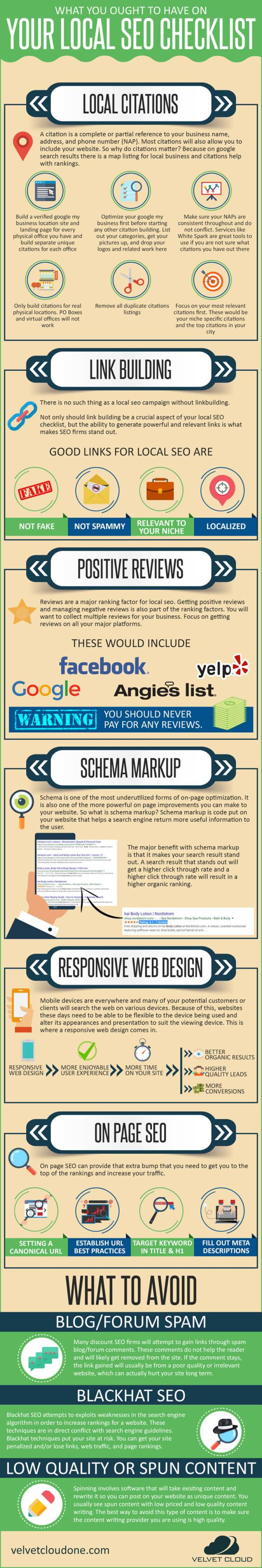 Local_SEO_Checklist_05
