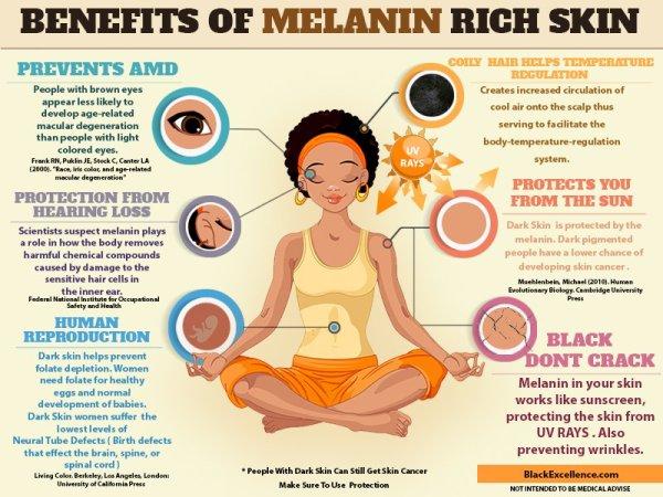 Melanin-Black-People-Melanin-Skin-Melanin-Hair-Infographic
