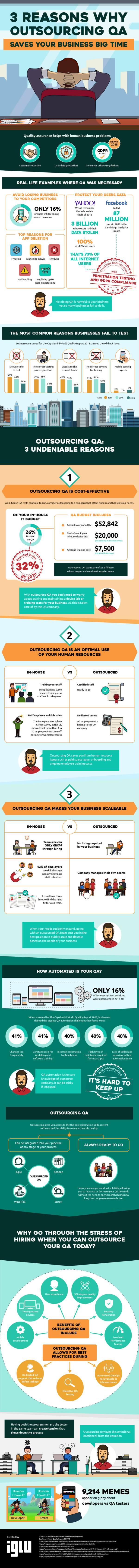 Software-Development-QA-Outsourcing