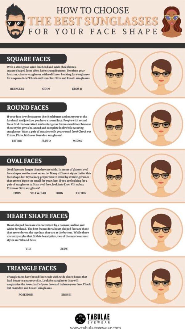 Sungalsses_for_face_shape