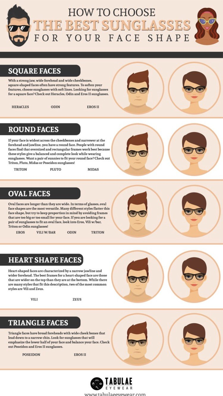 Tabulae Eyewear - How to Choose the Best Sunglasses for Your Face Shape