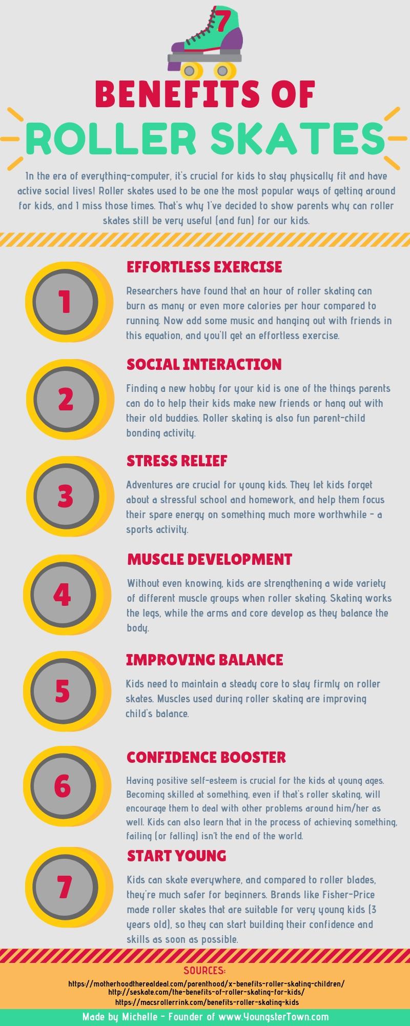Fascinating Benefits of Roller Skating for Kids