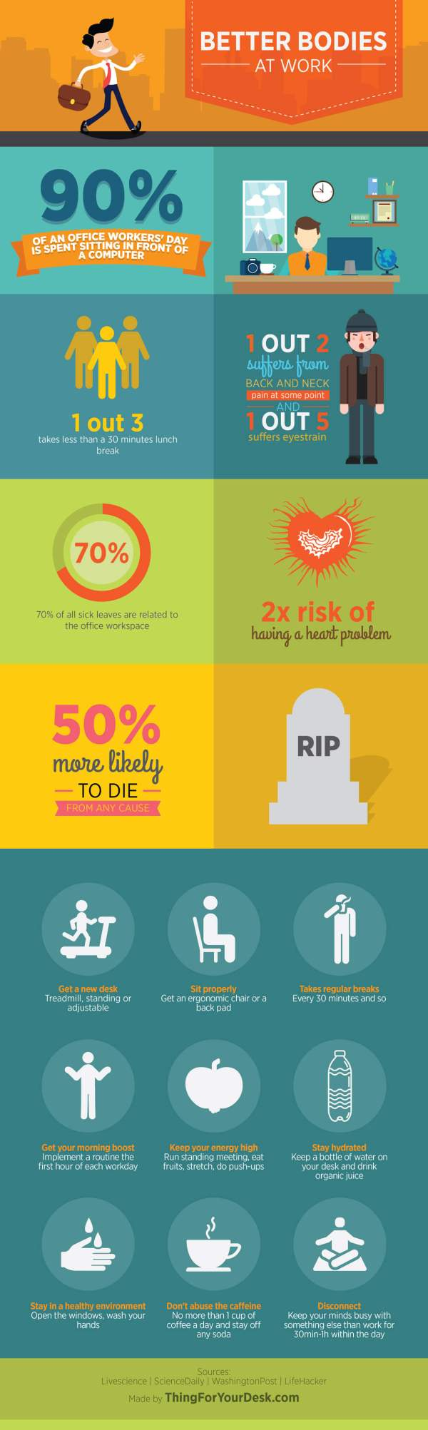 better-bodies-at-work-infographic-small