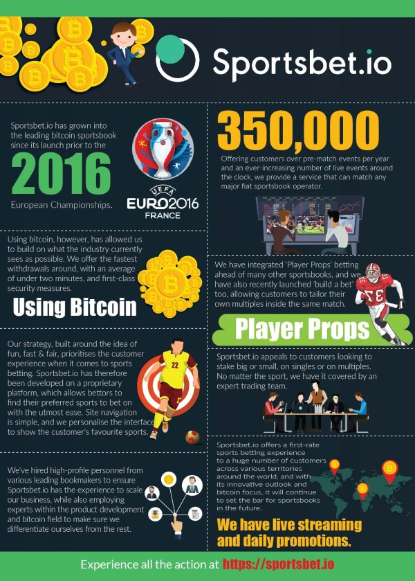 bitcoin-sports-betting-infographic