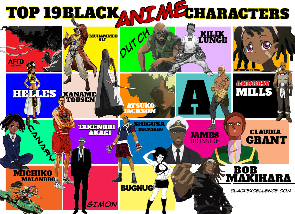 19 Top Black Anime Characters