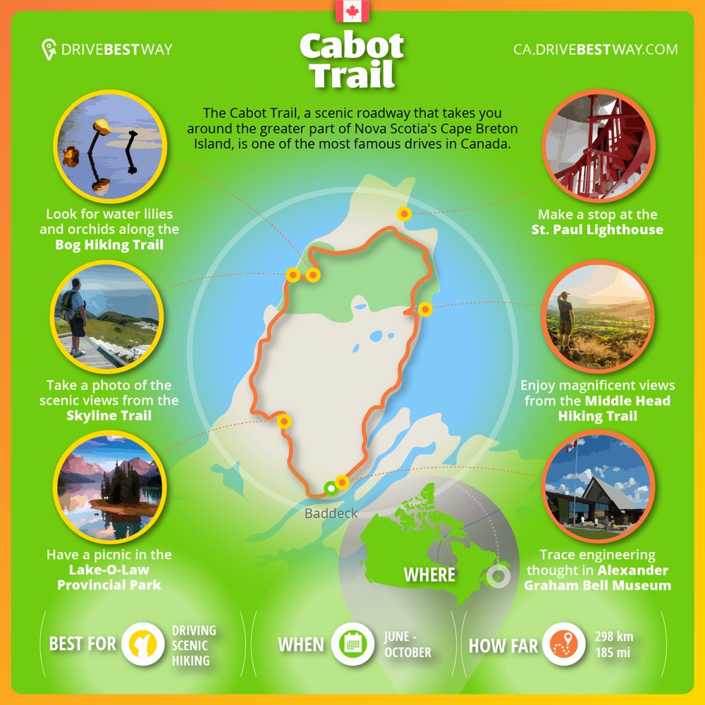 Cabot Trail road trip