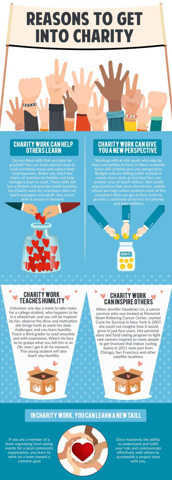 charity-output-infographic