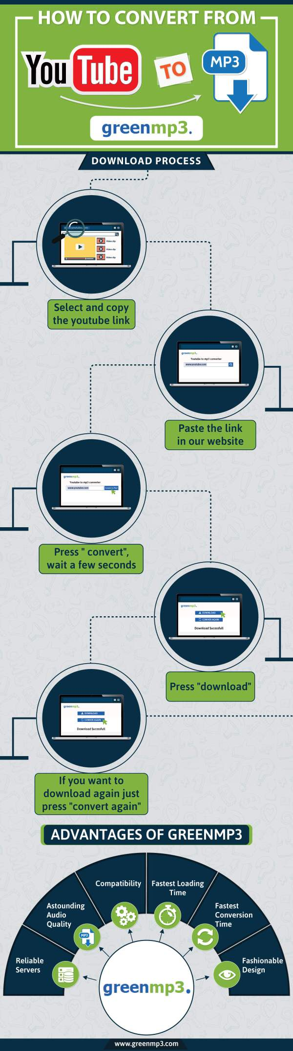 five-easy-steps-infographic