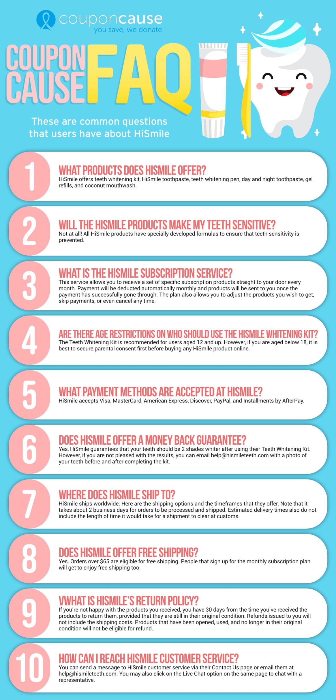 HiSmile Infographic Order Coupon Cause FAQ (C.C. FAQ)