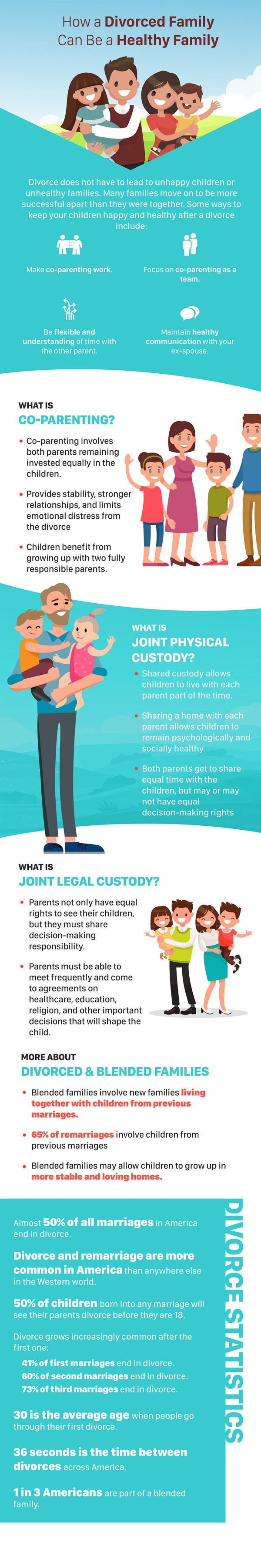 how-a-divorced-family-can-be-a-healthy-family-infographic