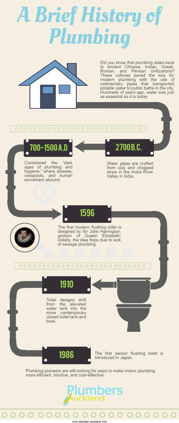infograph_plumberauckland