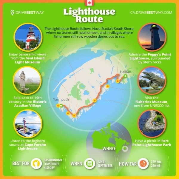lighthouse-route-en