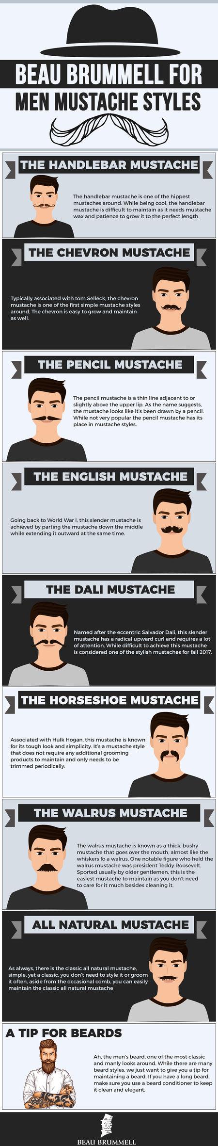 Beau Brummell for Men mustache styles