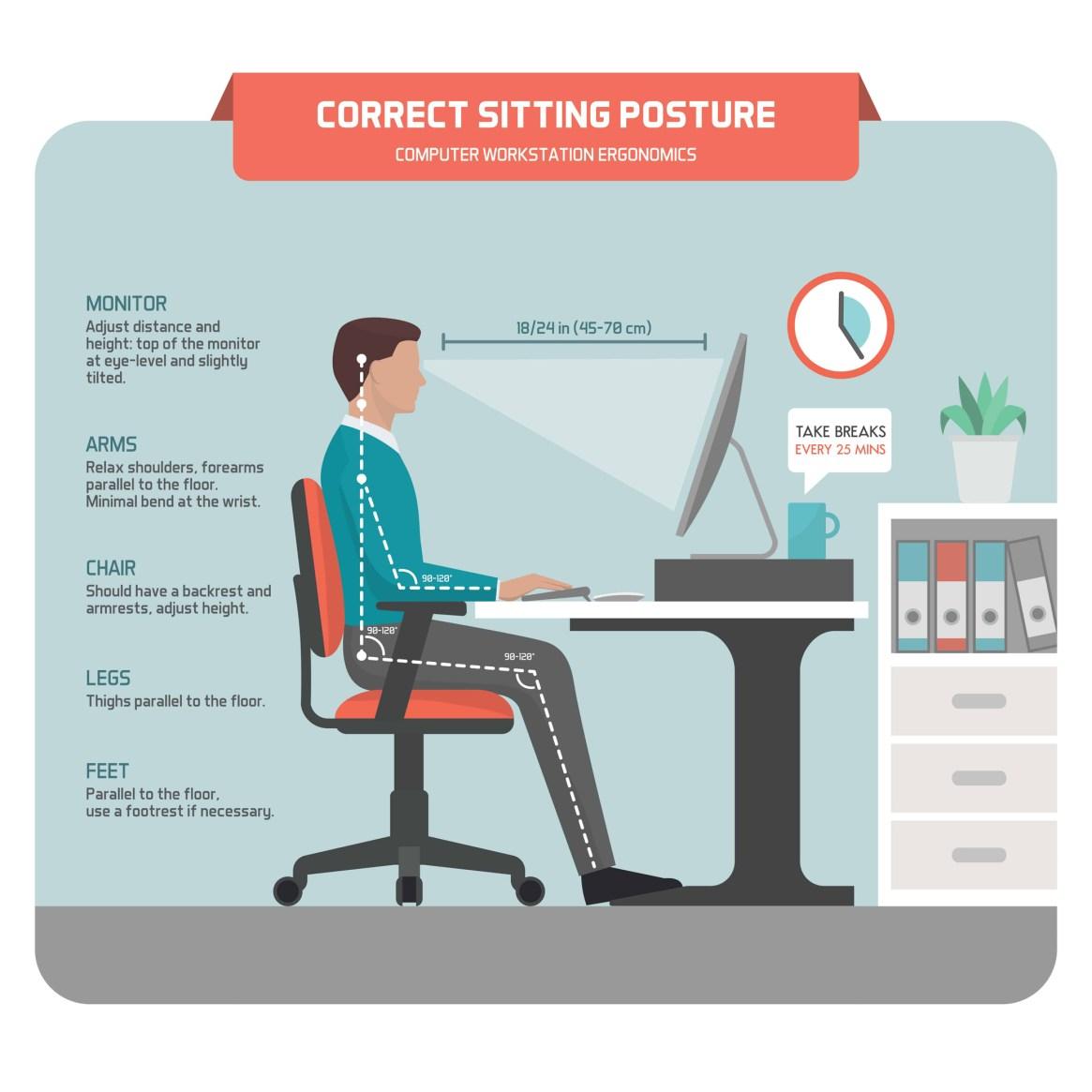 Correct Sitting Posture On Computer Desk