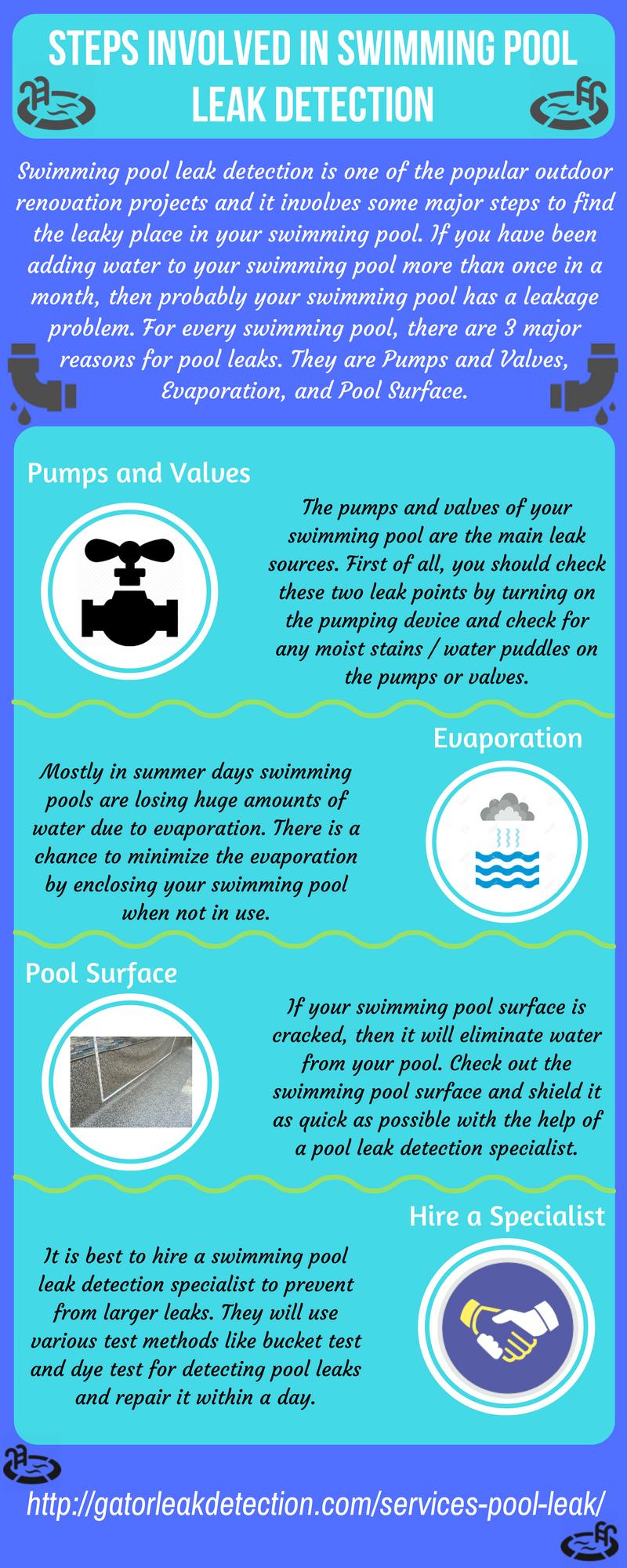 Steps involved in Swimming Pool Leak Detection