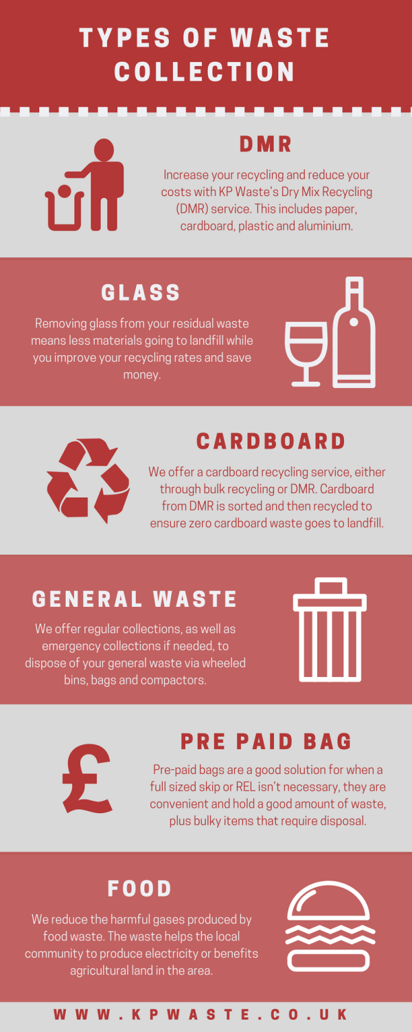 types-of-waste-collection-infographic-galleryr