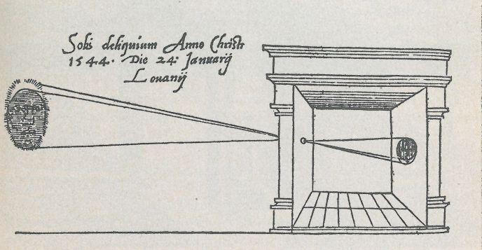 Cámara oscura de Gemma Frisius (1545) Grabado publicado en De radio astronomico et geometrico liber analizando el eclipse solar de 1544