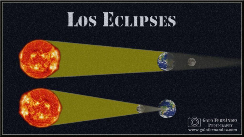 Los Eclipses en 2017