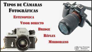 Miniatura - Tipos de cámaras fotográficas - Estenopeica, Visor Directo, Bridge, Réflex y Mirrorless