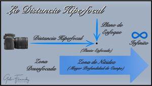 La Distancia Hiperfocal