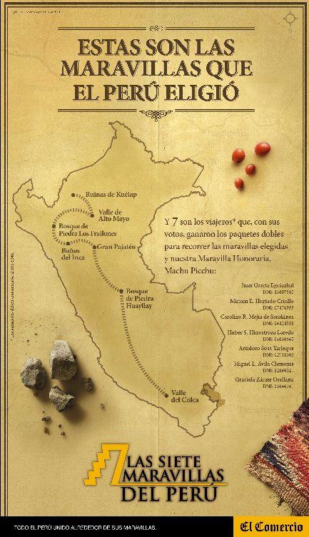 Las Siete Maravillas del Perú, y las elegidas son: