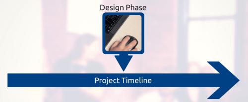 Web Design Phase