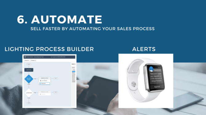 Automate sales processes with Salesforce