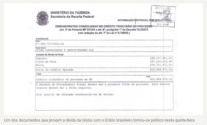 Mensalão da Globo resulta em sonegação de R$ 615 milhões