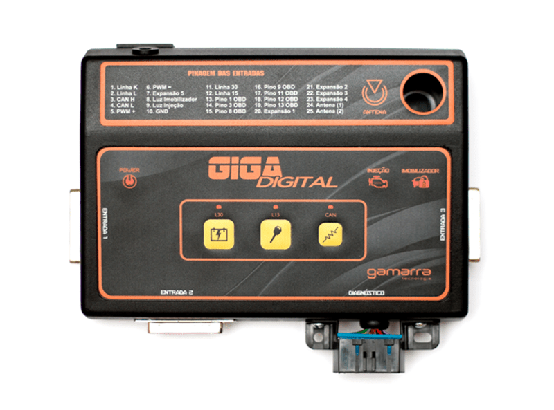 GIGA DIGITAL