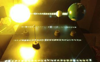 Maket Arsitektur Miniatur Model 38 Edukasi Gerhana Matahari (7)
