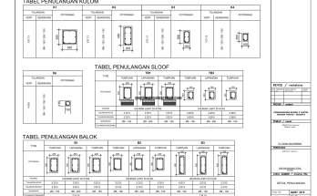 Gambar Kerja 2D Rumah 2 Lantai Tropis DETAIL TULANGAN 1 2