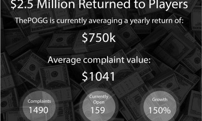 ThePOGG.com – ADR Service Passes $2.5 Million Returned to Players
