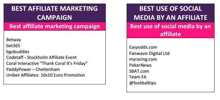 iGB Awards best marketing and social media