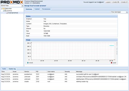 proxmox-3.2