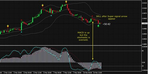 sell audusd 10 march 2014-1