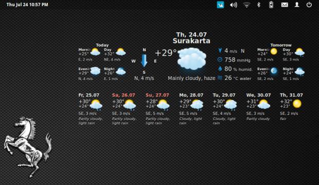 gis weather on eos luna 2