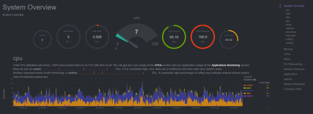 netdata system monitoring