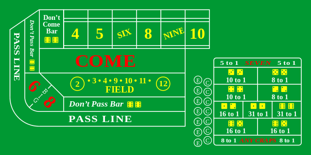 A typical craps table layout
