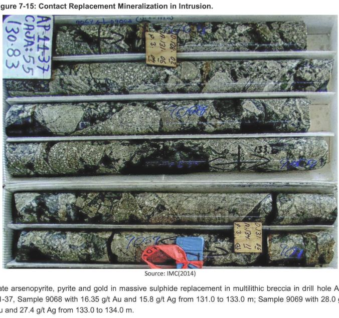 Contact Replacement Mineralization in intrusion1