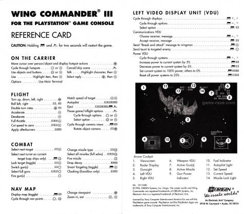 Long Box Version of the Reference Card (Both Sides Shown)