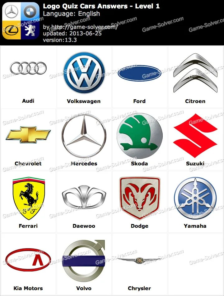 Logo Quiz Cars Answers Level 1