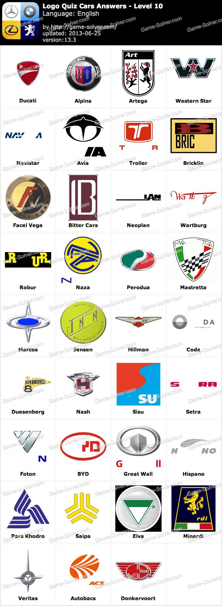 Logo Quiz Cars Answers Level 10
