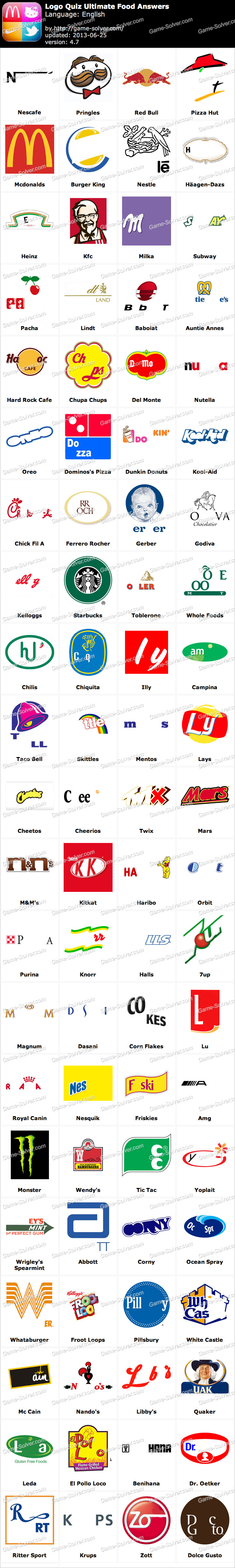 Logo Quiz Ultimate Food Answers - Game Solver