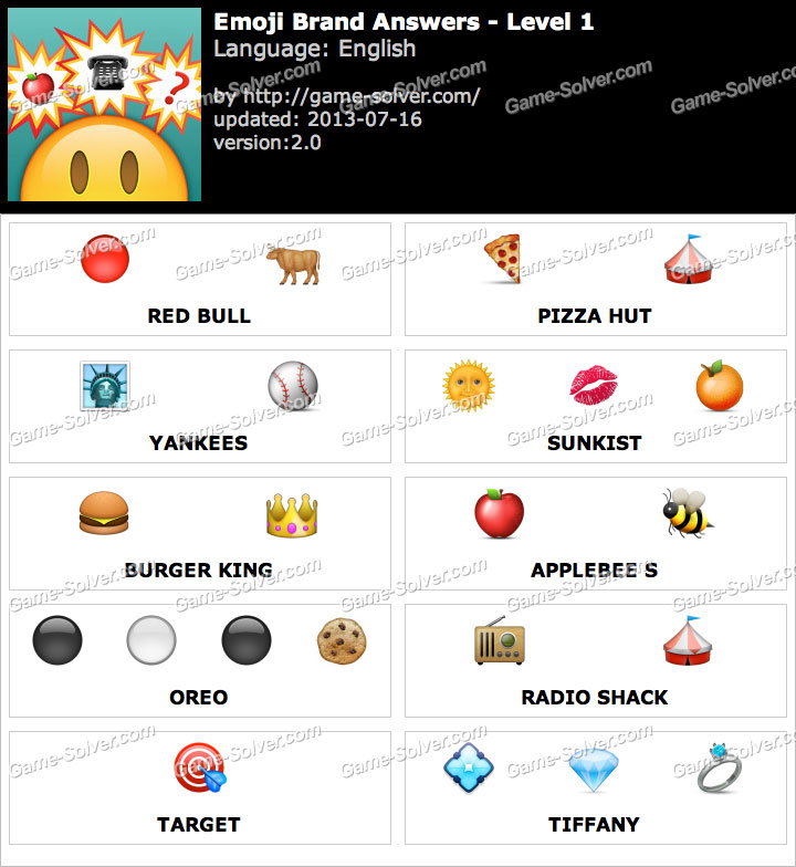 Emoji Brand Level 1