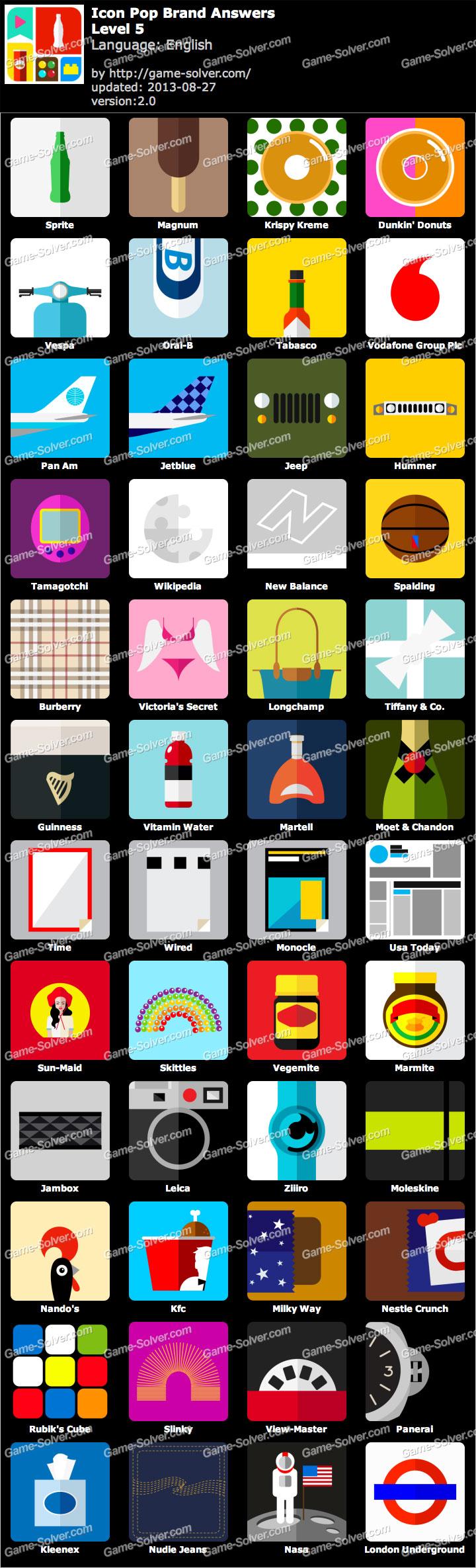 Icon Pop Brand Level 5