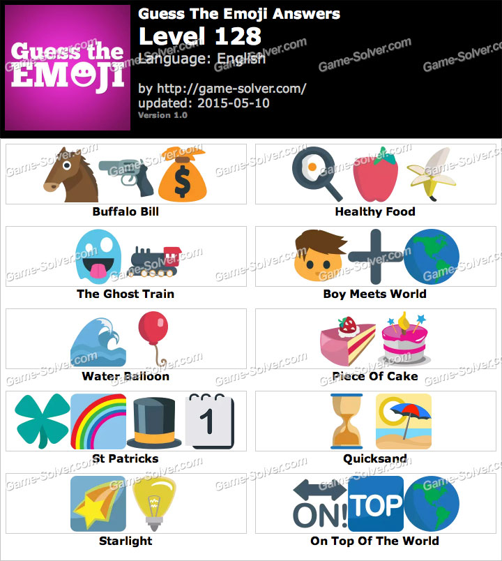 Guess the Emoji Level 128 - Game Solver