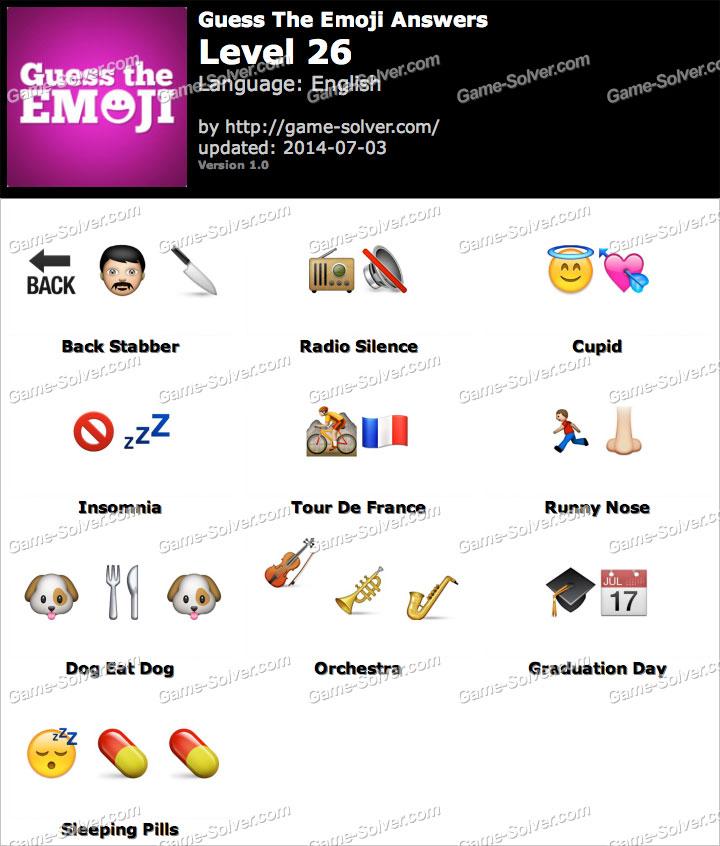 2 Guess Level Answers Emoji